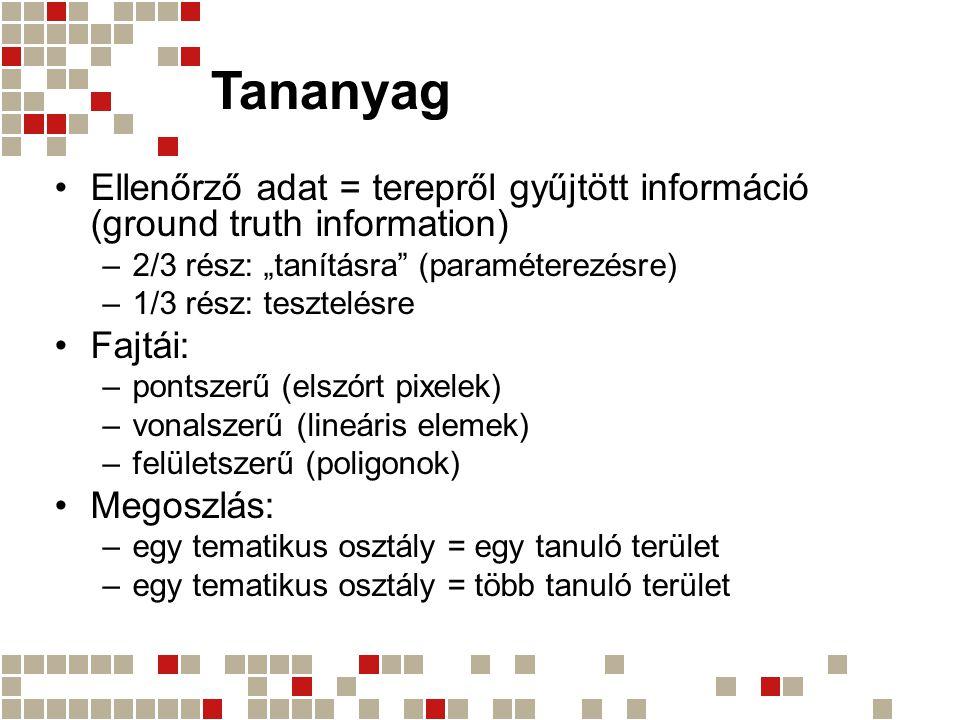 """Tananyag Ellenőrző adat = terepről gyűjtött információ (ground truth information) 2/3 rész: """"tanításra (paraméterezésre)"""