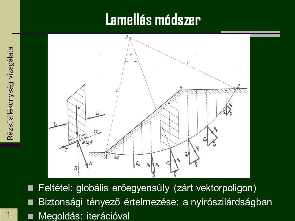 Lamellás módszer Feltétel: globális erőegyensúly (zárt vektorpoligon)