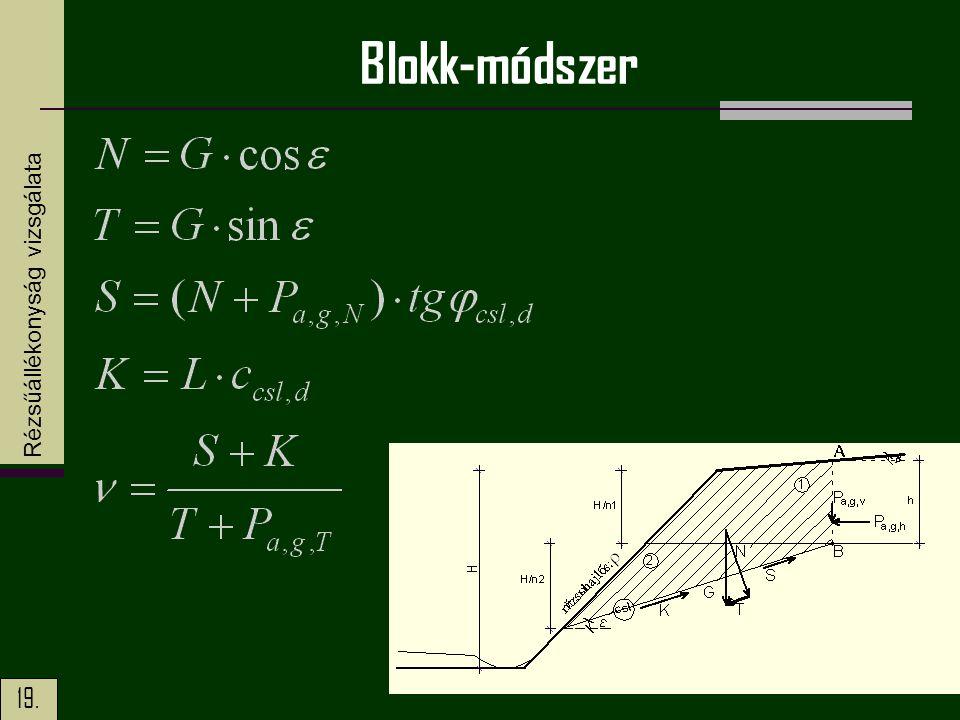 Blokk-módszer Rézsűállékonyság vizsgálata