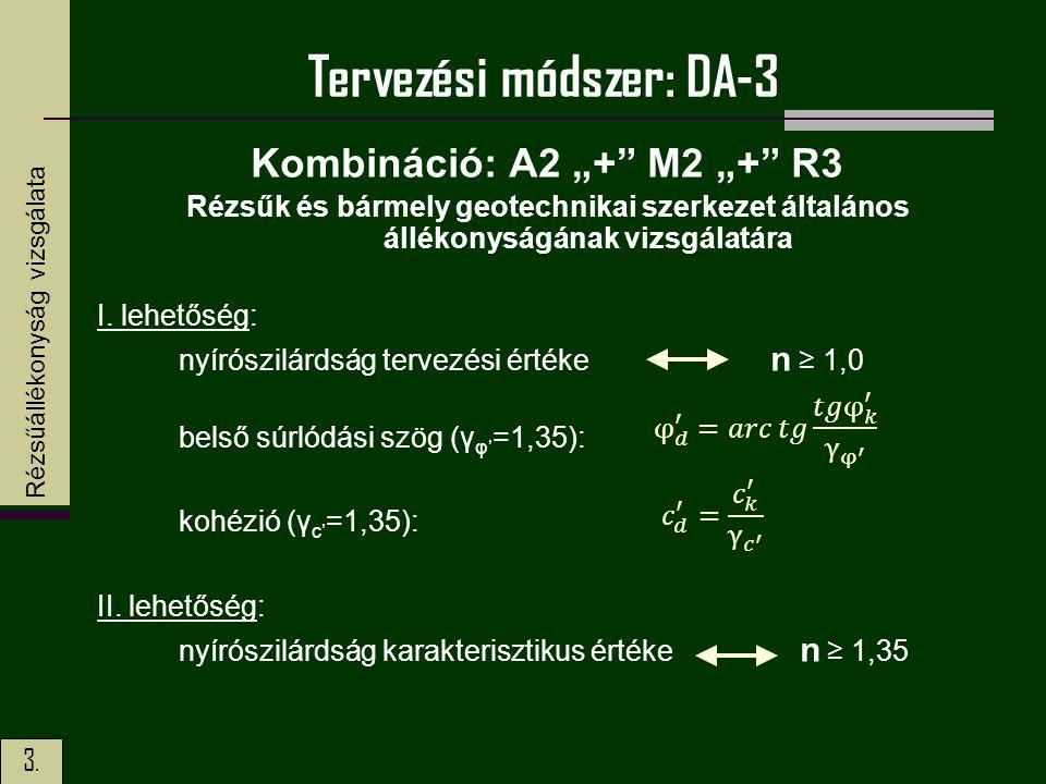 Tervezési módszer: DA-3