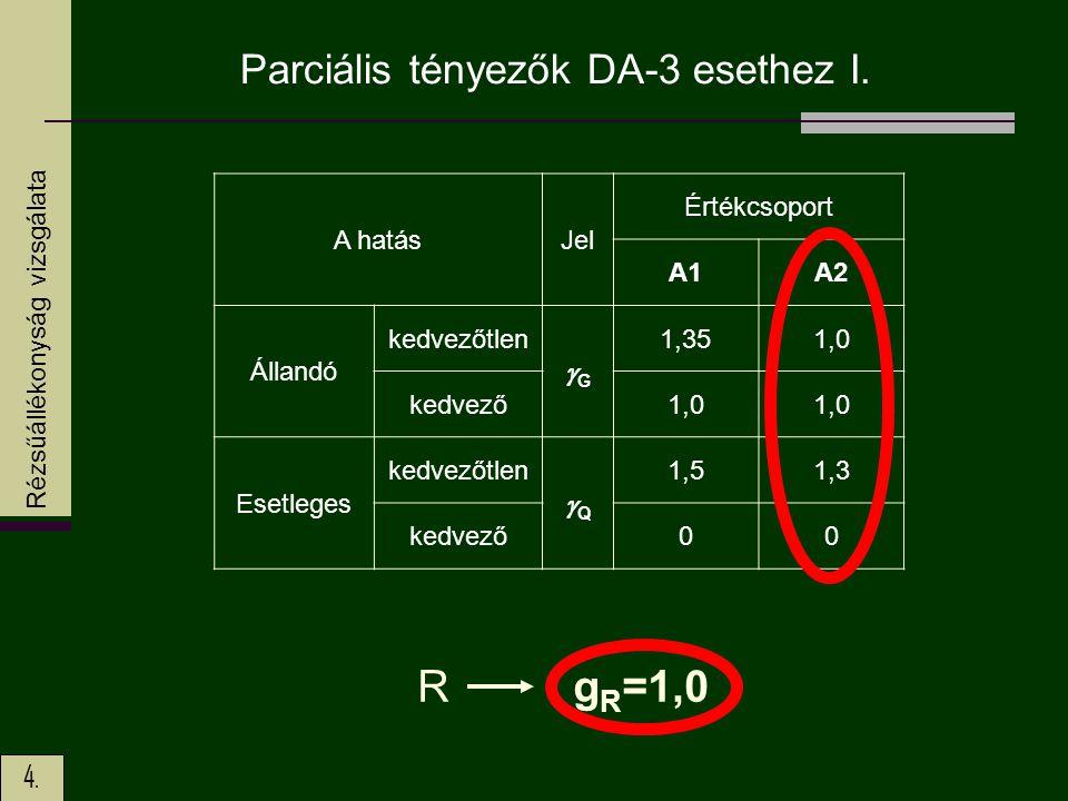 Parciális tényezők DA-3 esethez I.