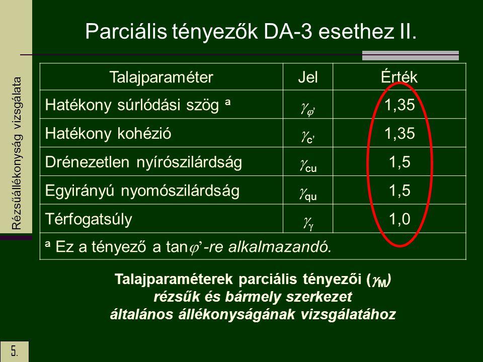 Parciális tényezők DA-3 esethez II.
