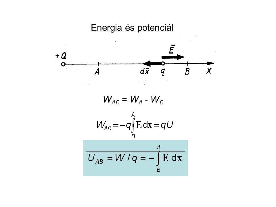 Energia és potenciál WAB = WA - WB