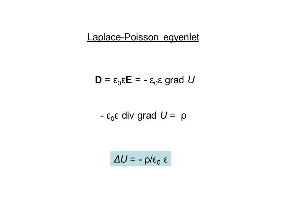 Laplace-Poisson egyenlet