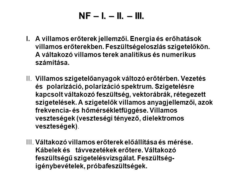 NF – I. – II. – III.