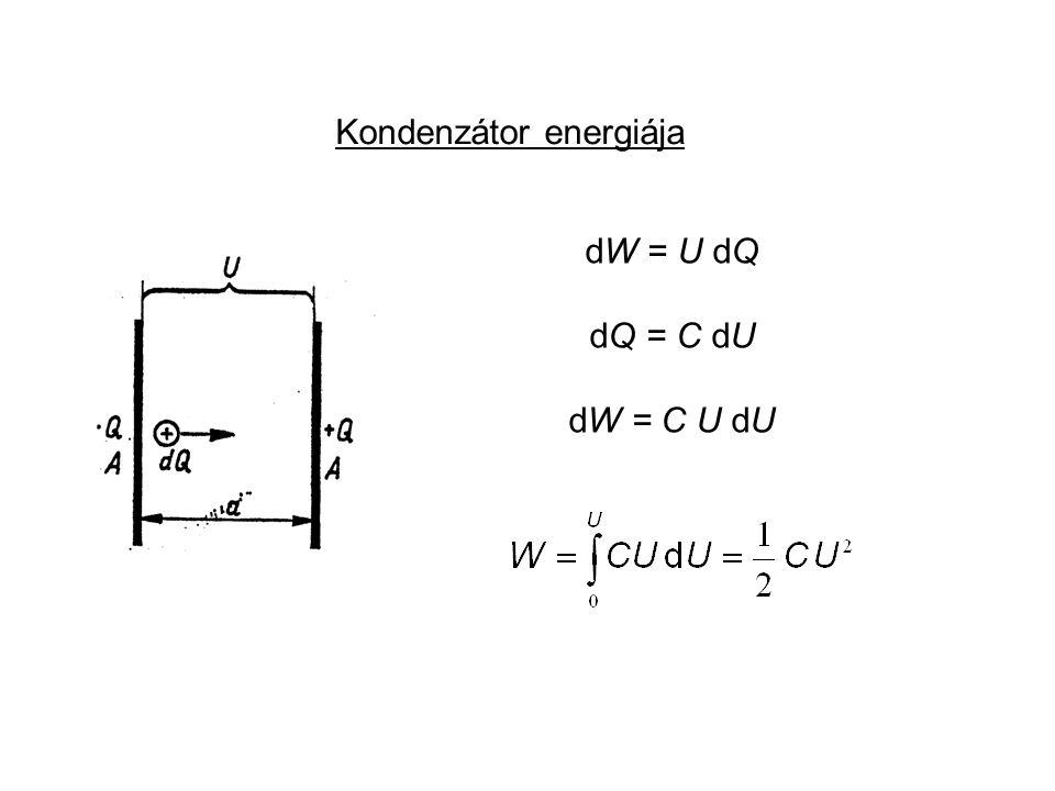 Kondenzátor energiája