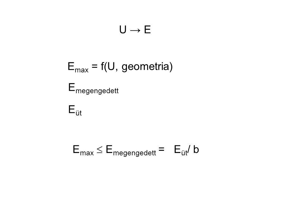 U → E Emax = f(U, geometria) Emegengedett Eüt Emax  Emegengedett = Eüt/ b