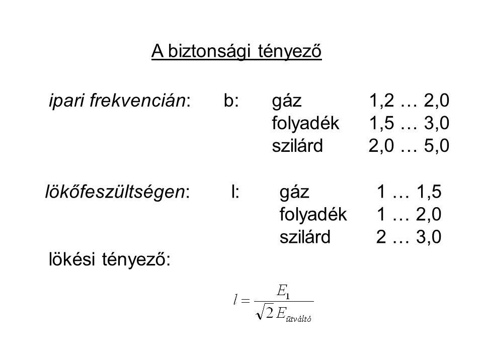 A biztonsági tényező ipari frekvencián: b: gáz 1,2 … 2,0. folyadék 1,5 … 3,0. szilárd 2,0 … 5,0.