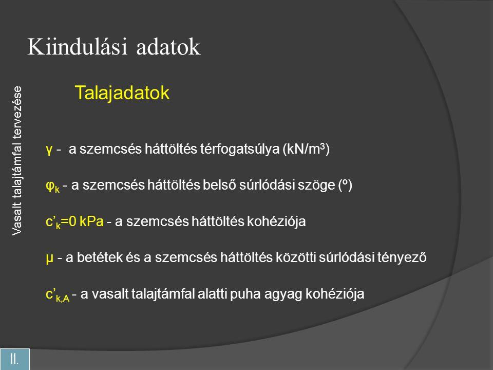 Kiindulási adatok Talajadatok