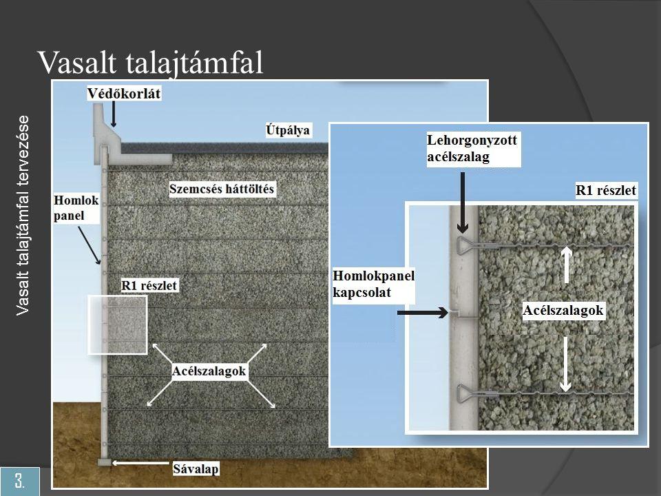 Vasalt talajtámfal Vasalt talajtámfal tervezése