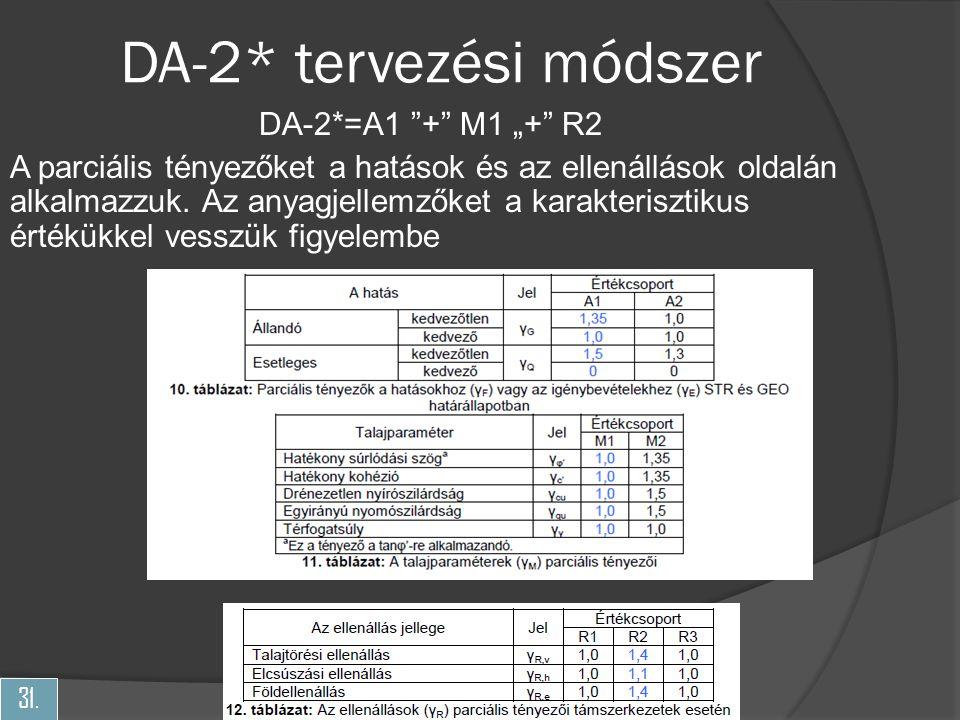 DA-2* tervezési módszer