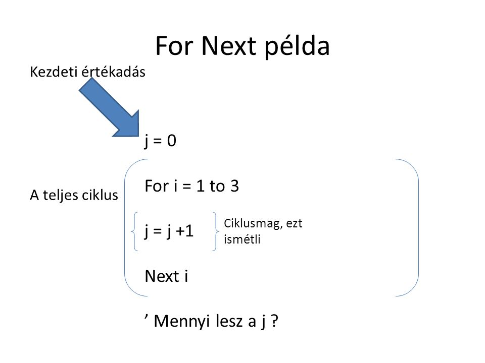 For Next példa j = 0 For i = 1 to 3 j = j +1 Next i