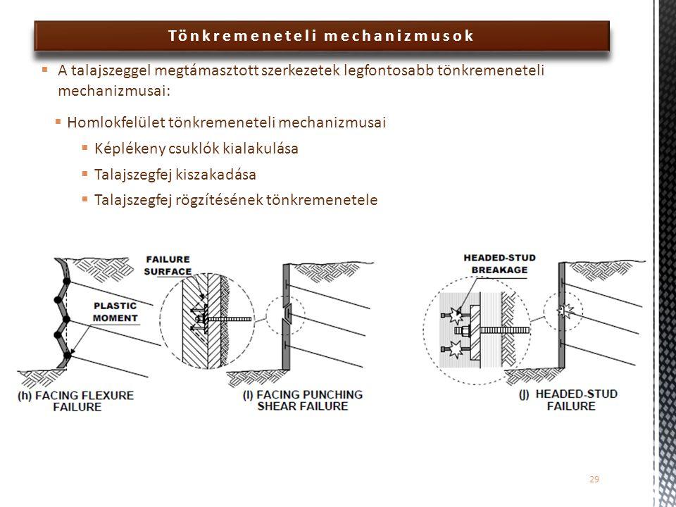 Tönkremeneteli mechanizmusok