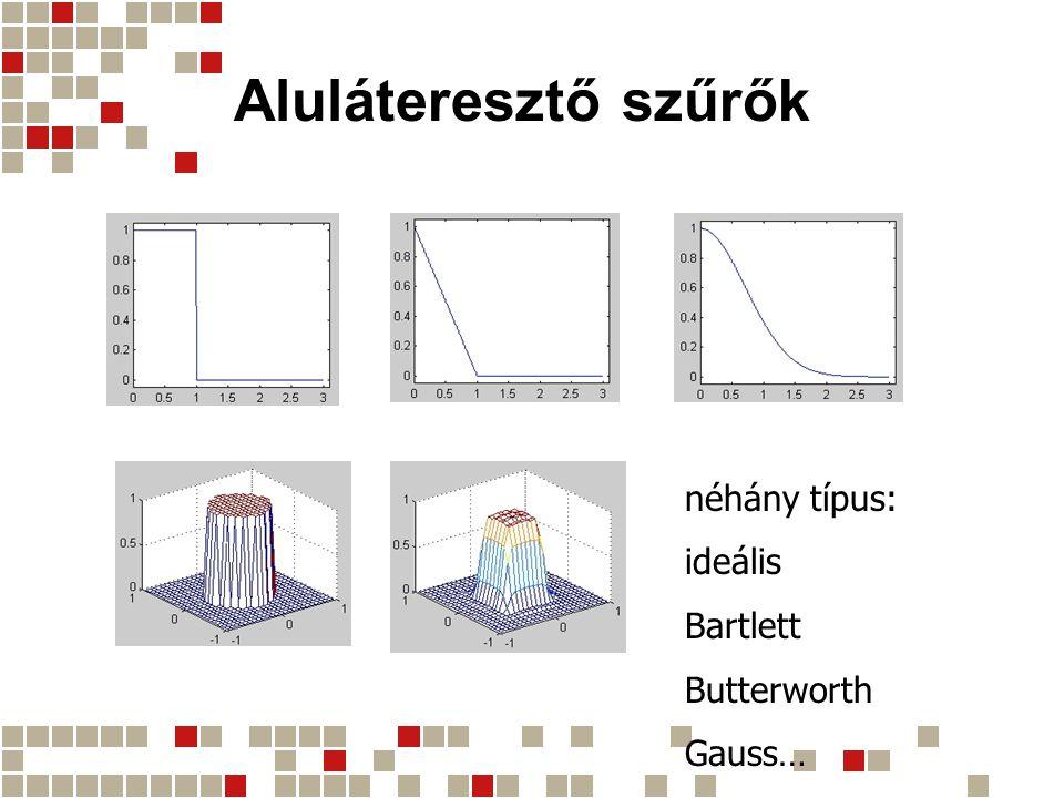 Aluláteresztő szűrők néhány típus: ideális Bartlett Butterworth Gauss…