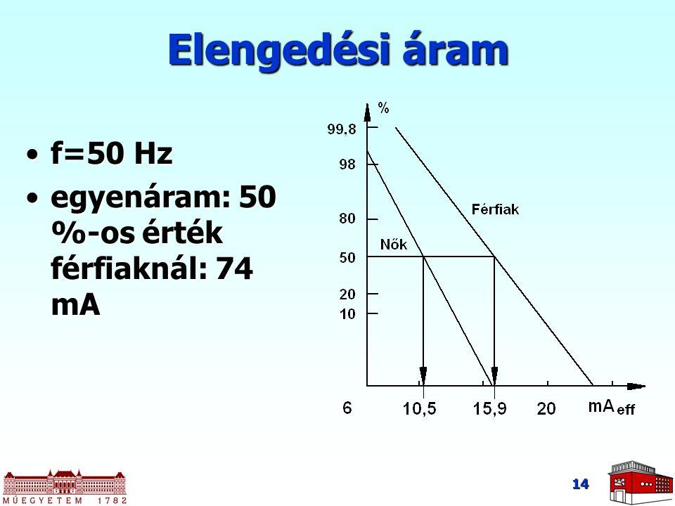 Elengedési áram f=50 Hz egyenáram: 50 %-os érték férfiaknál: 74 mA