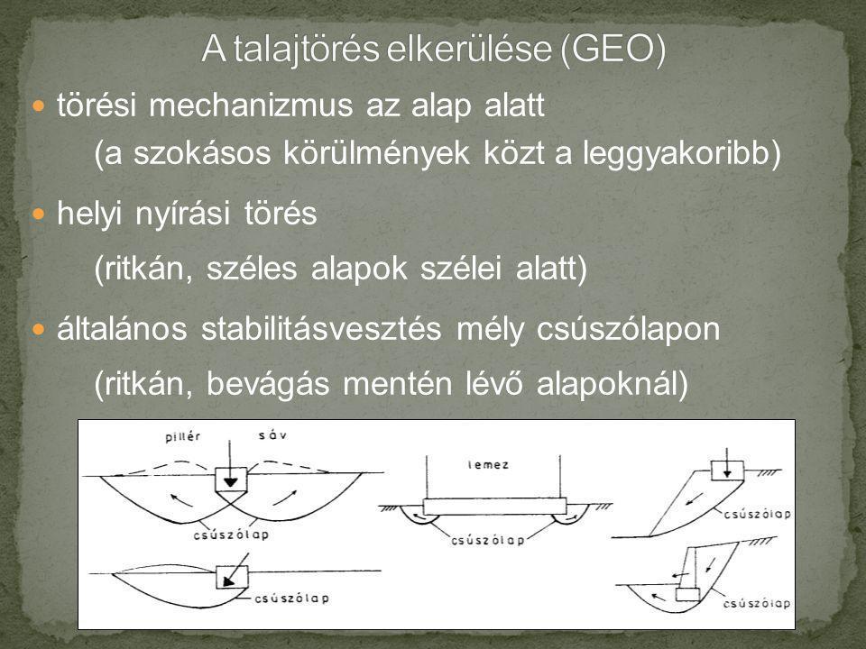 A talajtörés elkerülése (GEO)
