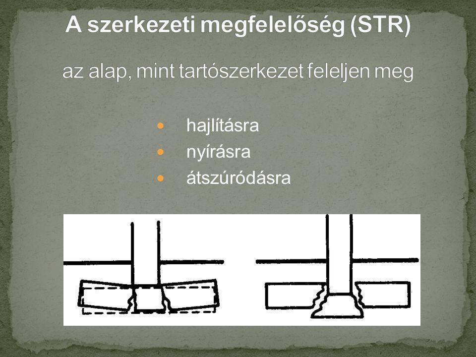 A szerkezeti megfelelőség (STR) az alap, mint tartószerkezet feleljen meg