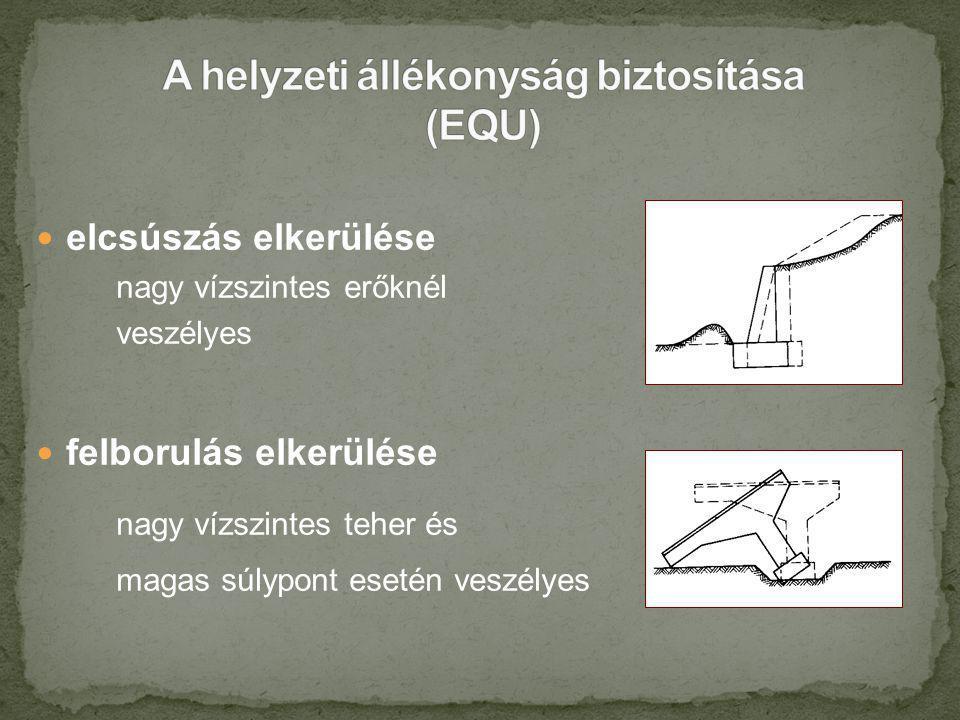 A helyzeti állékonyság biztosítása (EQU)