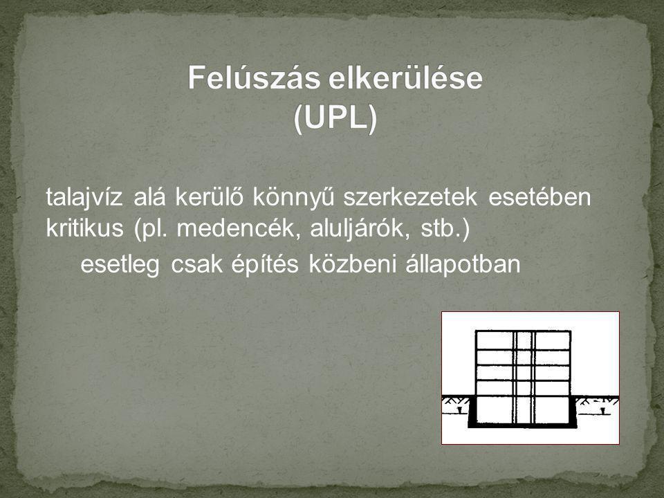 Felúszás elkerülése (UPL)