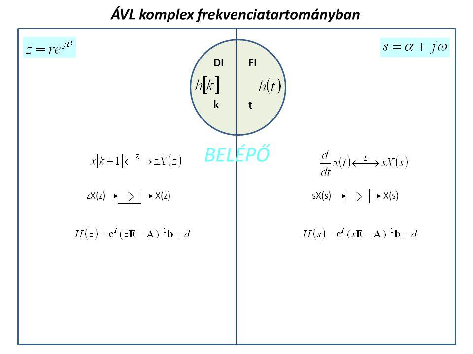 BELÉPŐ ÁVL komplex frekvenciatartományban DI FI k t zX(z) X(z) sX(s)