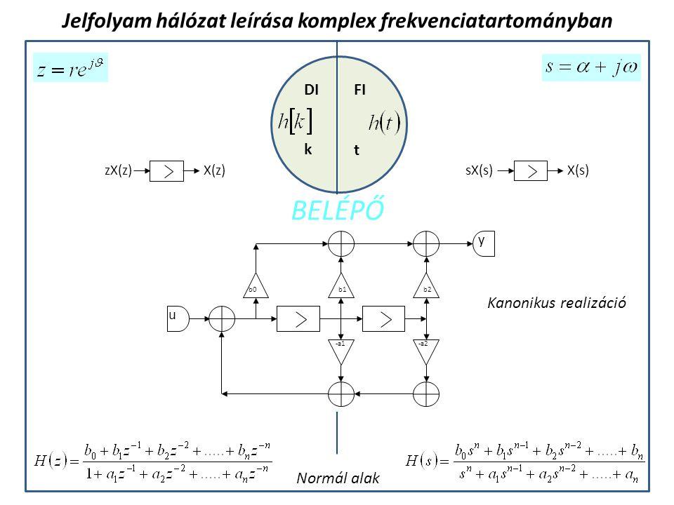 BELÉPŐ Jelfolyam hálózat leírása komplex frekvenciatartományban DI FI