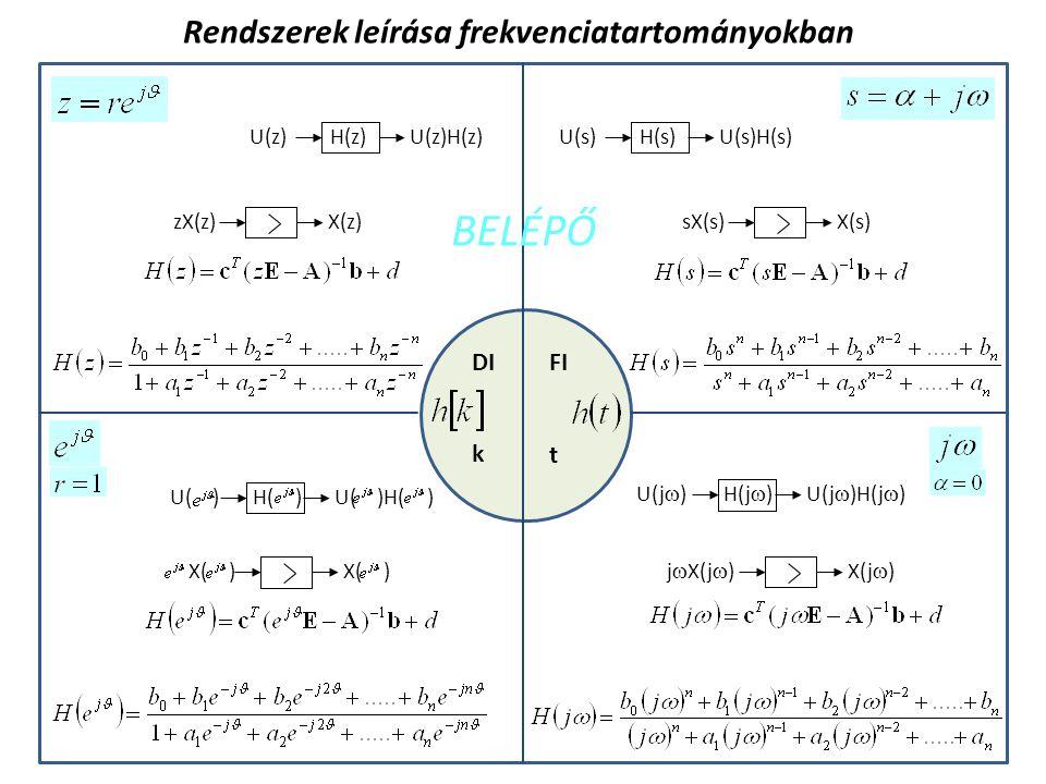 BELÉPŐ Rendszerek leírása frekvenciatartományokban DI FI k t U(z)