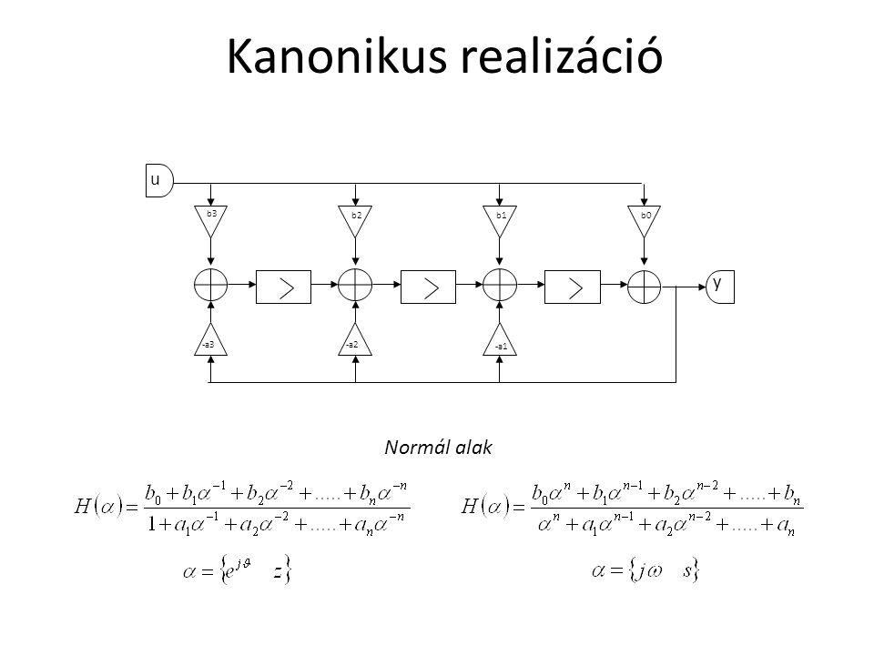 Kanonikus realizáció b0 u -a1 y b1 b3 b2 -a2 -a3 Normál alak