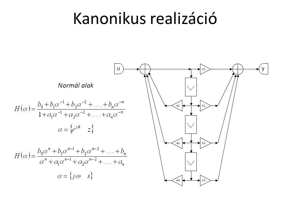 Kanonikus realizáció u -a3 b3 -a2 b2 -a1 b1 b0 y Normál alak