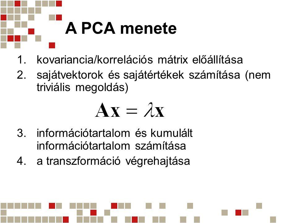 A PCA menete kovariancia/korrelációs mátrix előállítása