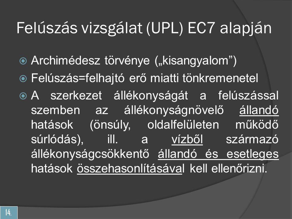 Felúszás vizsgálat (UPL) EC7 alapján