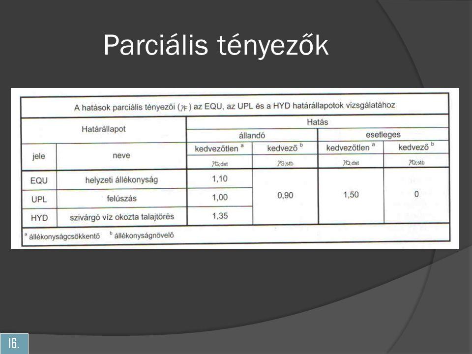 Parciális tényezők