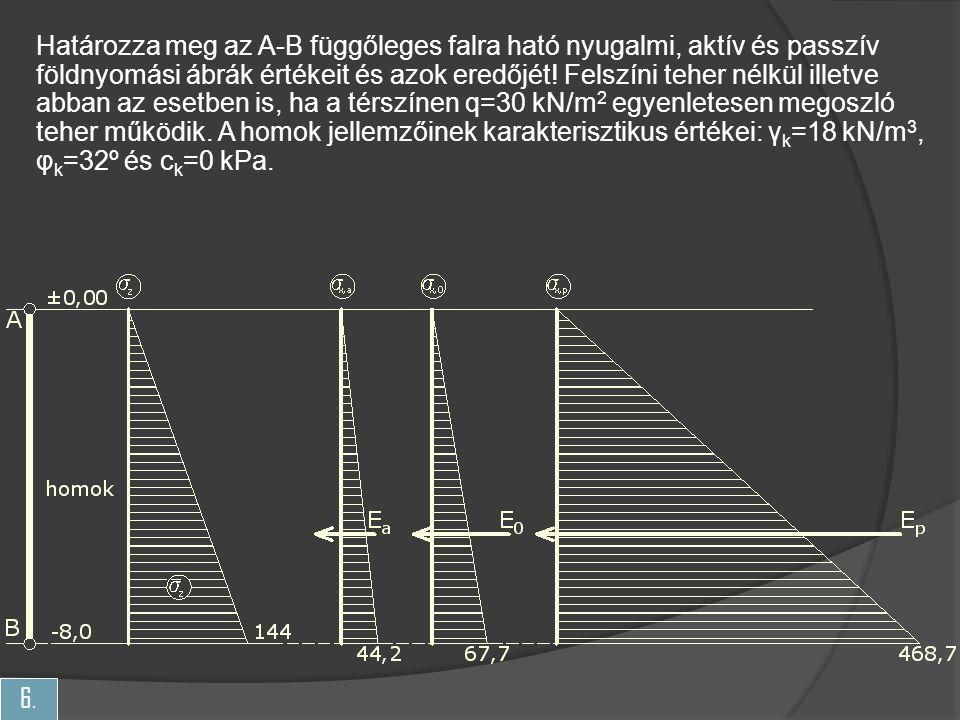 Határozza meg az A-B függőleges falra ható nyugalmi, aktív és passzív földnyomási ábrák értékeit és azok eredőjét.