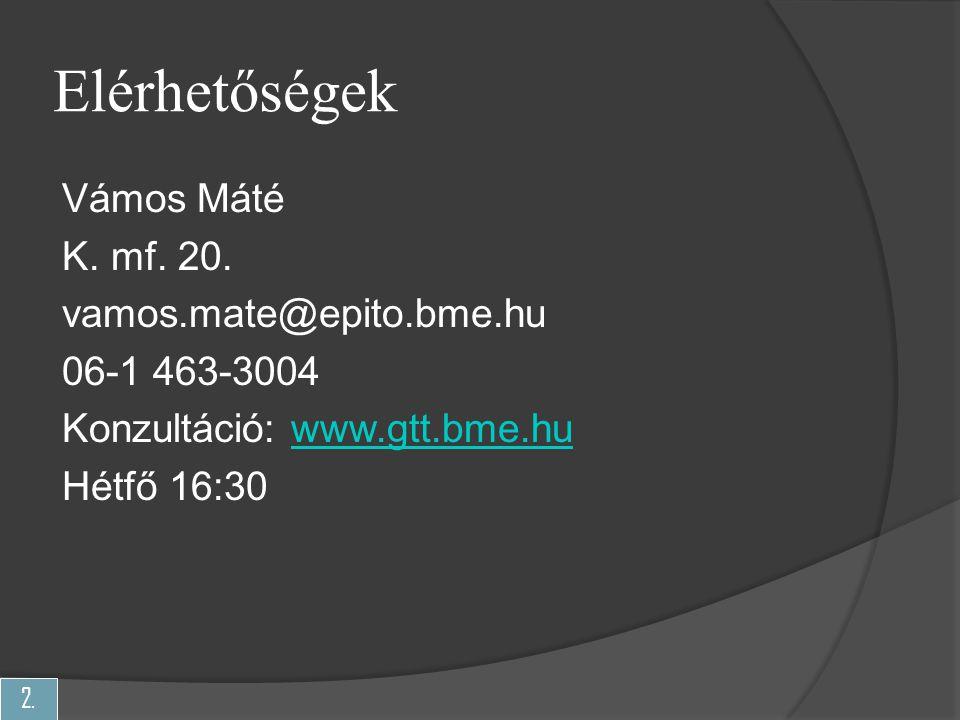 Elérhetőségek Vámos Máté K. mf. 20.