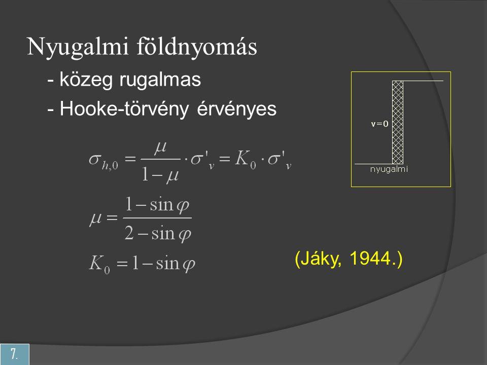 Nyugalmi földnyomás - közeg rugalmas - Hooke-törvény érvényes
