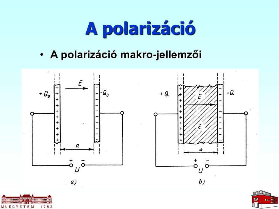 A polarizáció A polarizáció makro-jellemzői