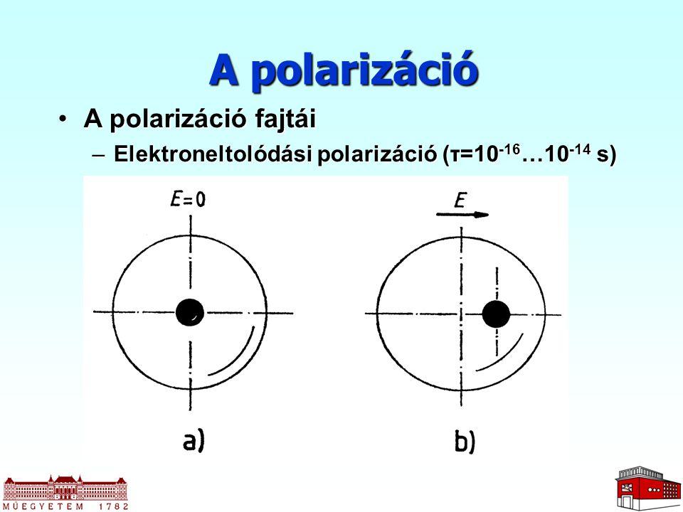 A polarizáció A polarizáció fajtái