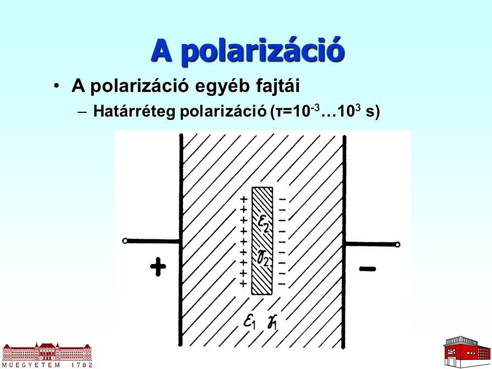 A polarizáció A polarizáció egyéb fajtái