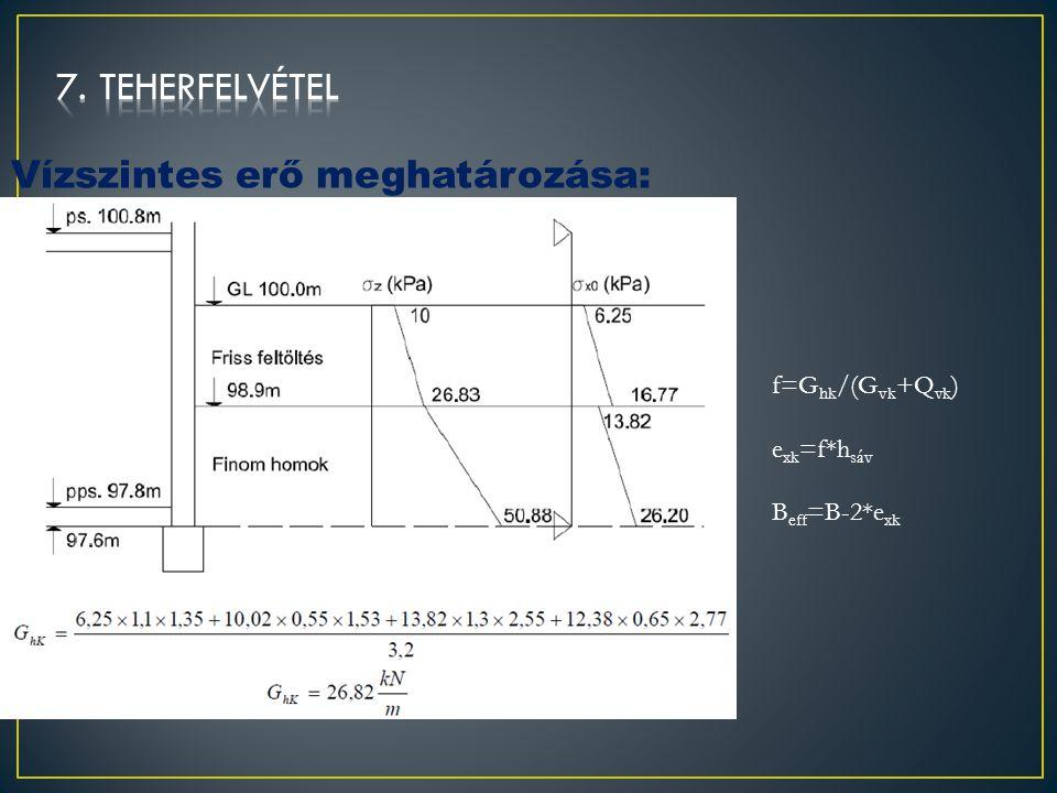 7. teherfelvétel Vízszintes erő meghatározása: f=Ghk/(Gvk+Qvk)