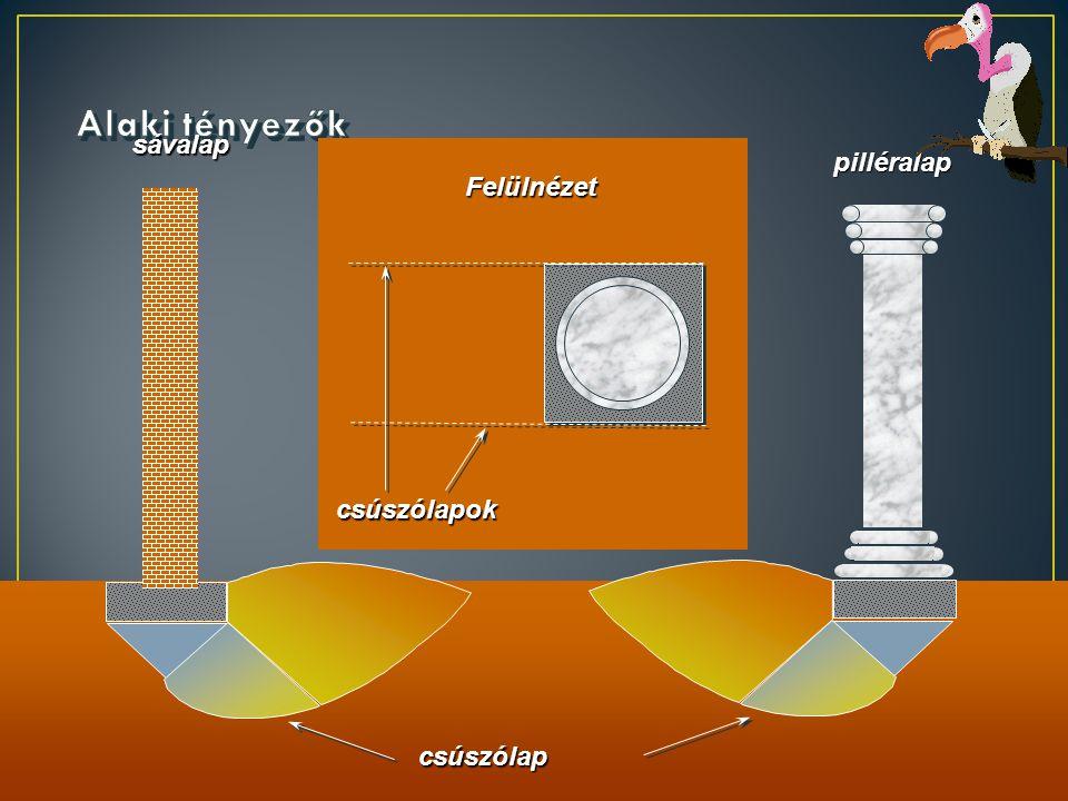 Alaki tényezők sávalap csúszólapok Felülnézet pilléralap csúszólap