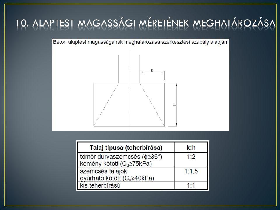 10. alaptest magassági méretének meghatározása