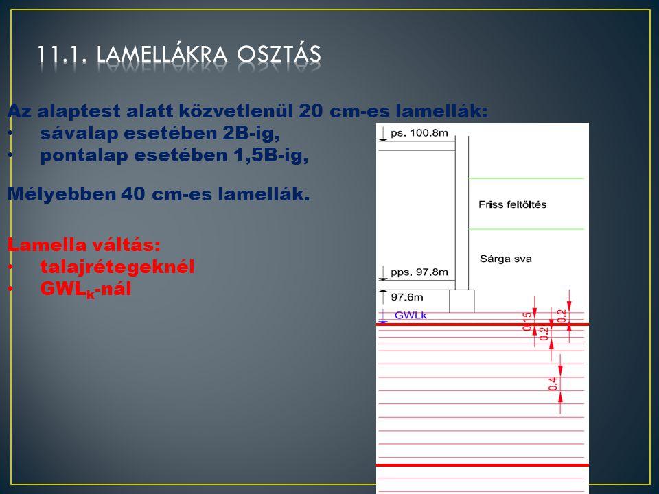 11.1. Lamellákra osztás Az alaptest alatt közvetlenül 20 cm-es lamellák: sávalap esetében 2B-ig, pontalap esetében 1,5B-ig,
