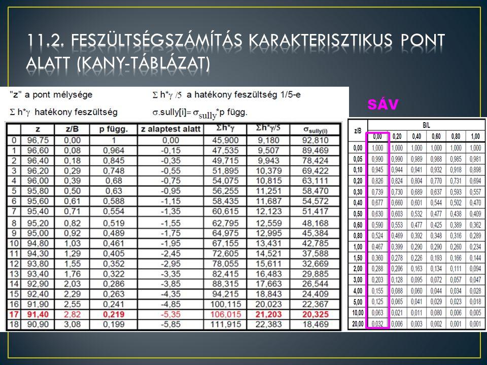 11.2. Feszültségszámítás karakterisztikus pont alatt (kany-táblázat)