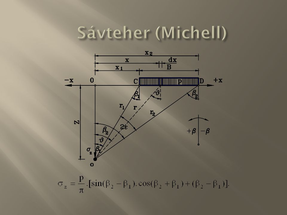 Sávteher (Michell)
