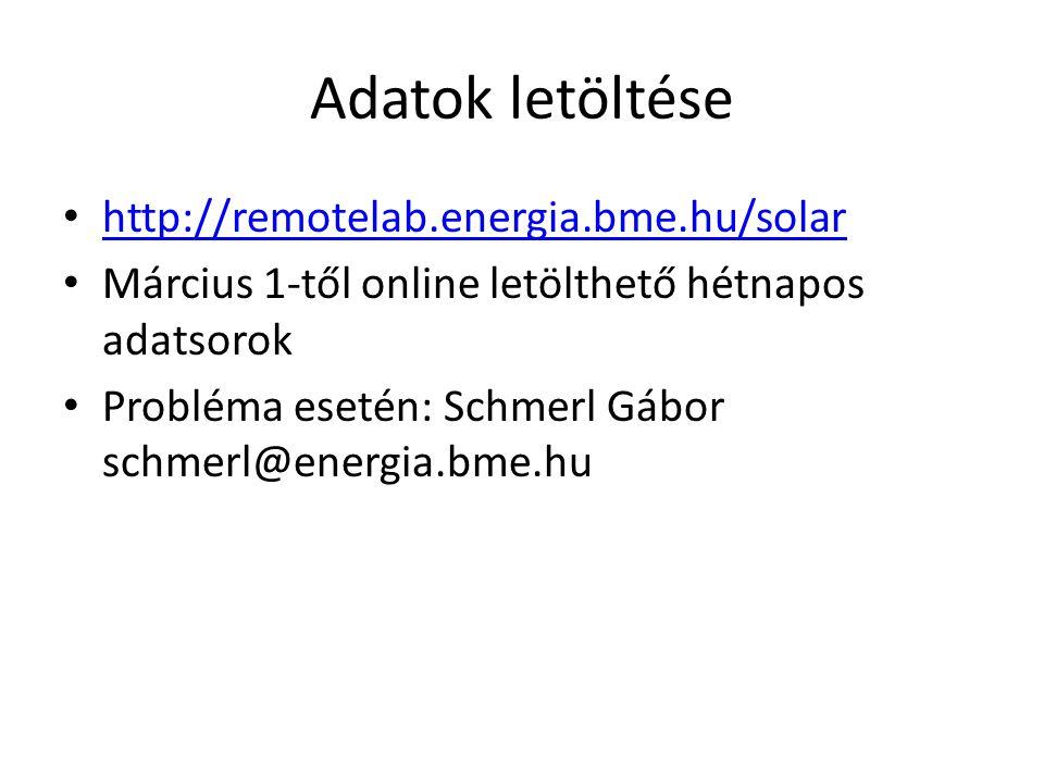 Adatok letöltése http://remotelab.energia.bme.hu/solar