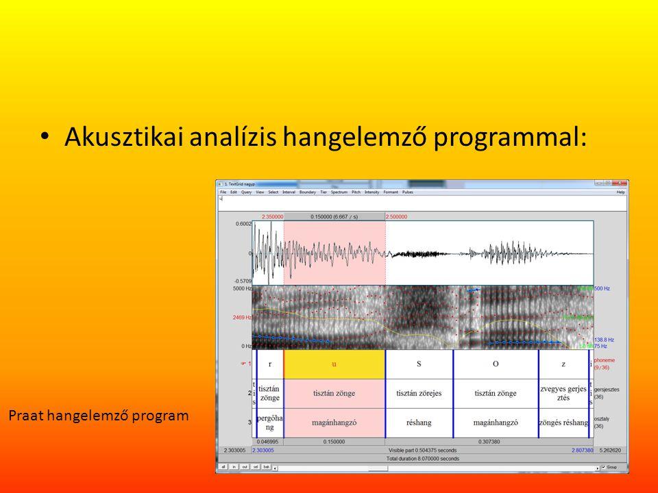 Akusztikai analízis hangelemző programmal: