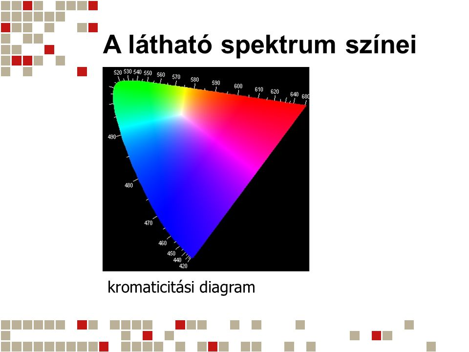A látható spektrum színei