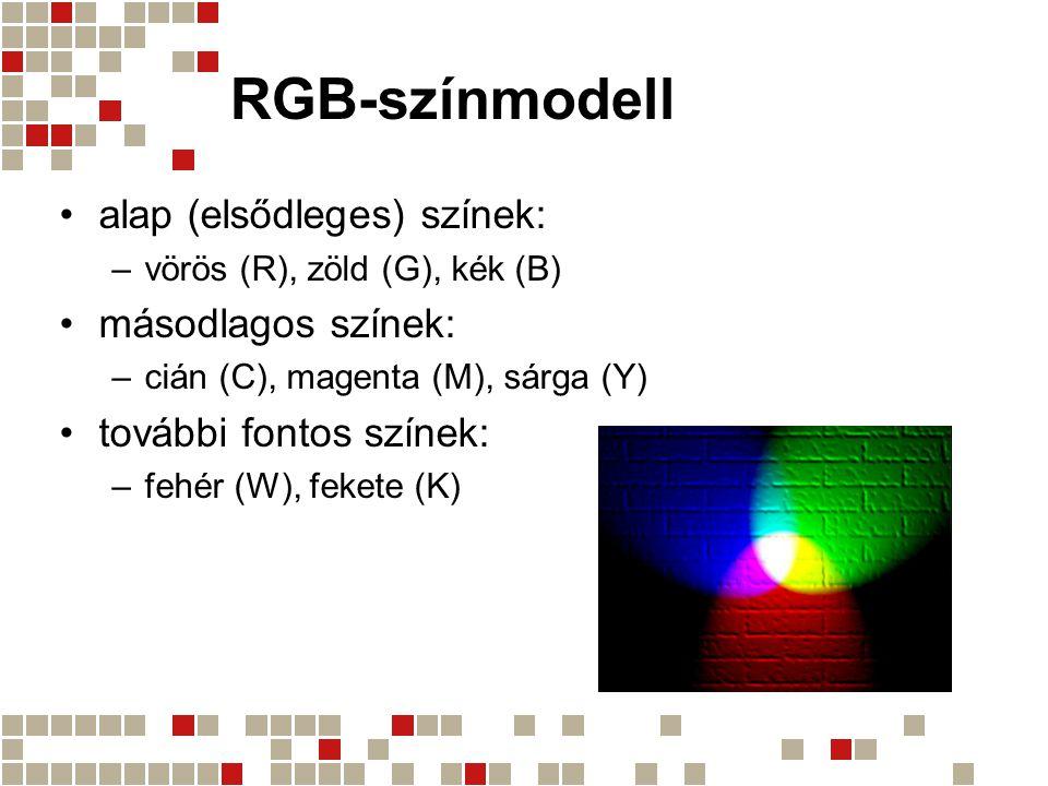 RGB-színmodell alap (elsődleges) színek: másodlagos színek: