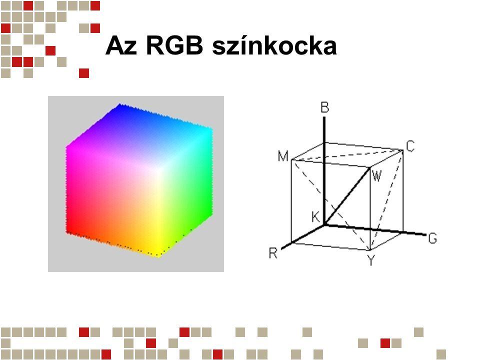 Az RGB színkocka