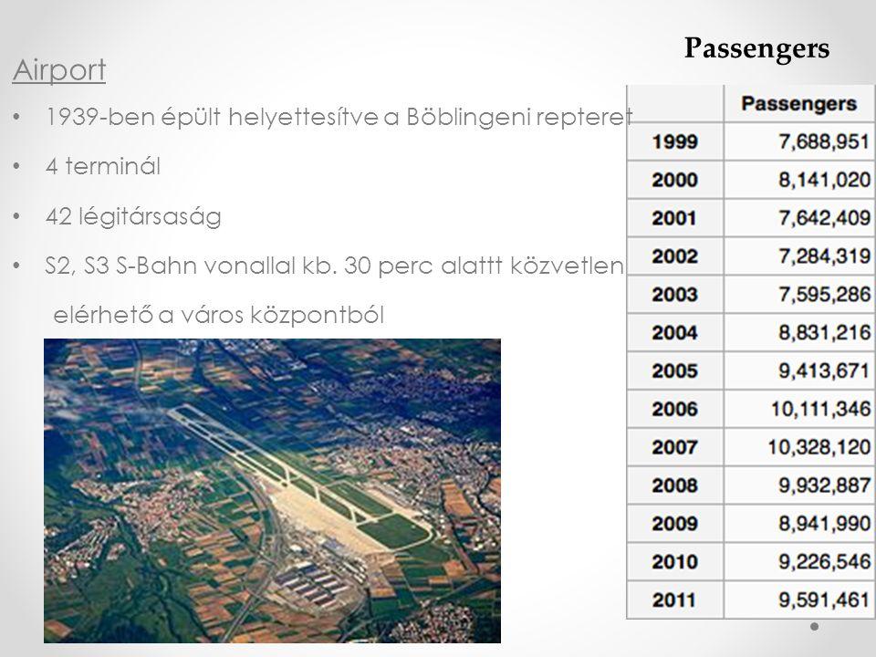 Passengers Airport 1939-ben épült helyettesítve a Böblingeni repteret