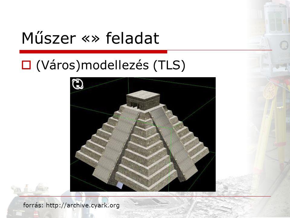 Műszer «» feladat (Város)modellezés (TLS)
